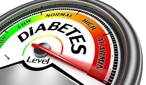 Graphical illustration of the various diabetes levels from very low to alarming