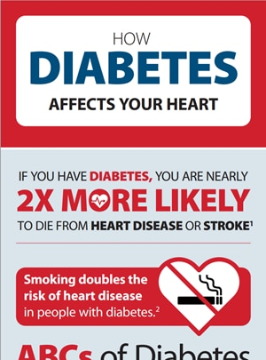 Infographic: How Diabetes Affects Your Heart