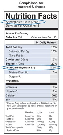 sample nutrition label for macaroni and cheese showing a serving size of 1 cup and total