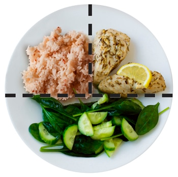 Photo of a plate with cucumber and spinach on half of the plate, brown rice on one quarter of the plate, and baked chicken on the last quarter.