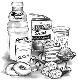 Drawing of drinks and foods with added sugars, including a sports drink, boxed juice, soda, cookies, ice cream, yogurt, cake, donuts, and candy.
