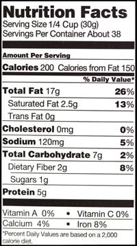 Hemodialysis diet chart