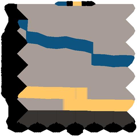 Kidney Disease Statistics For The United States Niddk