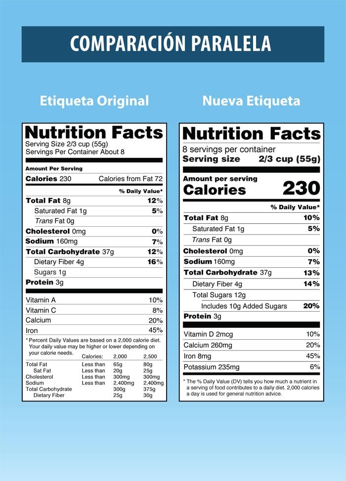 cuantas calorias se deben consumir al dia para perder peso