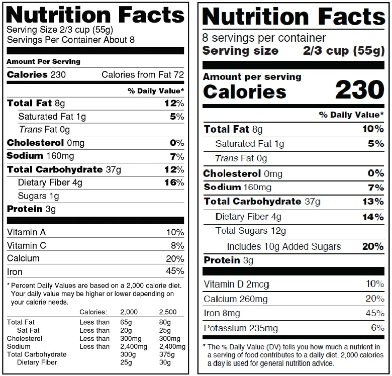 Graphics describing the original and the new nutritional facts labels, set side-by-side.