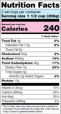 Sample Nutrition Facts Label.