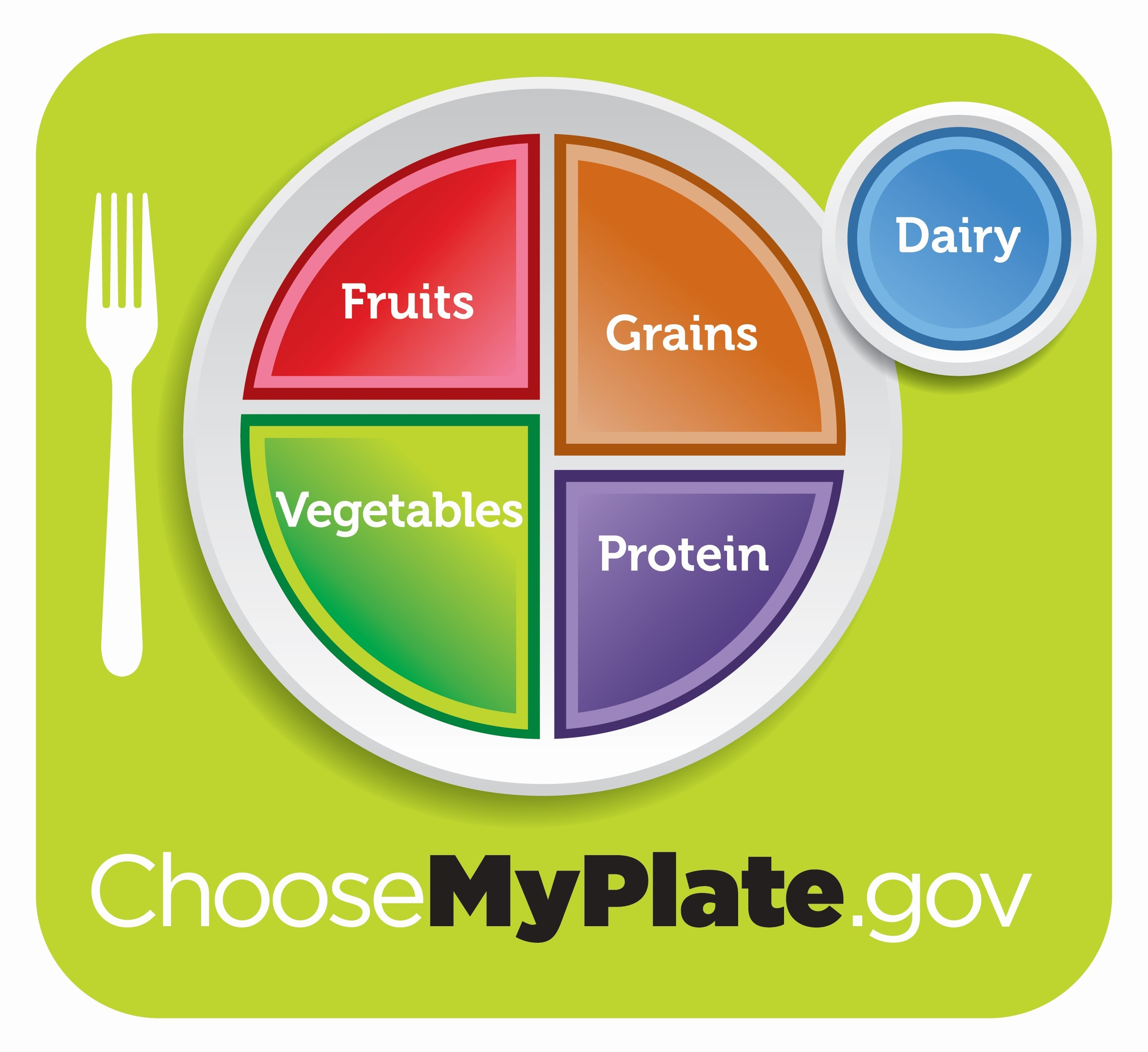 """Logo of ChooseMyPlate.gov website, showing a plate divided into quarters for fruits, vegetables, grains, and protein. A cup nearby is labeled """"dairy."""""""