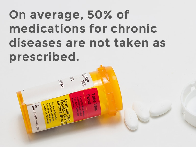 NDEP Medication Adherence