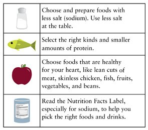 A chart that lists diet tips to help slow down CKD