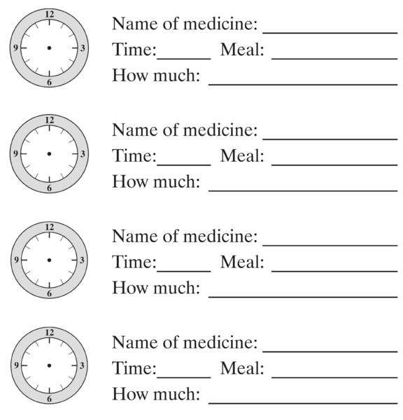 Drawing of four blank clocks for recording when medicine is taken.