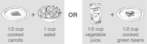 Drawings of examples of two serving of vegetables: 1/2 cup of cooked carrots plus 1 cup of salad or 1/2 cup of vegetable juice plus 1/2 cup of cooked green beans.