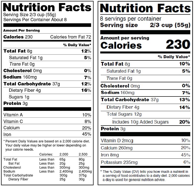 """Graphic of the original """"Nutrition Facts"""" label and the new """"Nutrition Label"""" in a side-by-side comparison."""